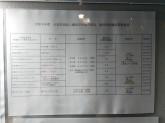 荏田コミュニティハウス