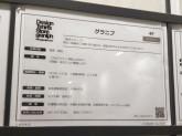 グラニフ 横浜相鉄ジョイナス店
